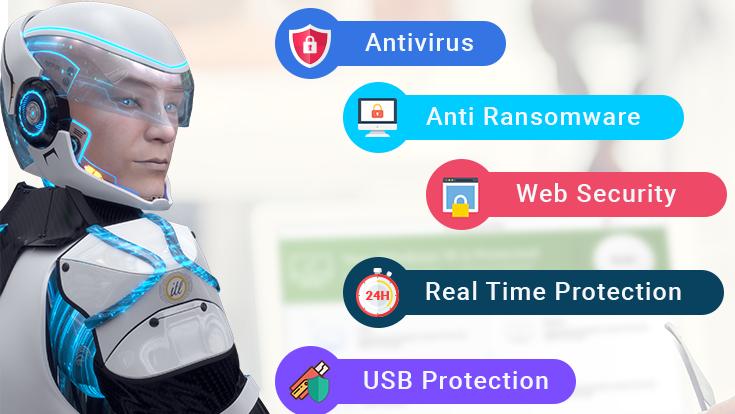 best antivirus of 2018 2019
