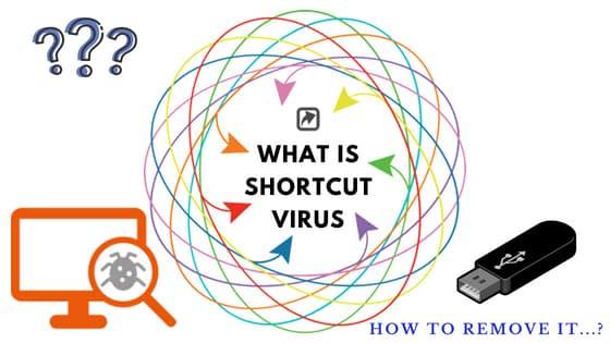 What is Shortcut Virus