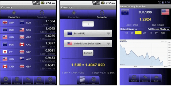 Best forex app for android 2020