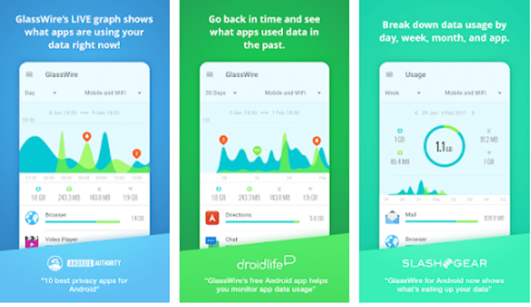 Best Data Monitoring Apps For Android - GlassWire Data Usage Monitor