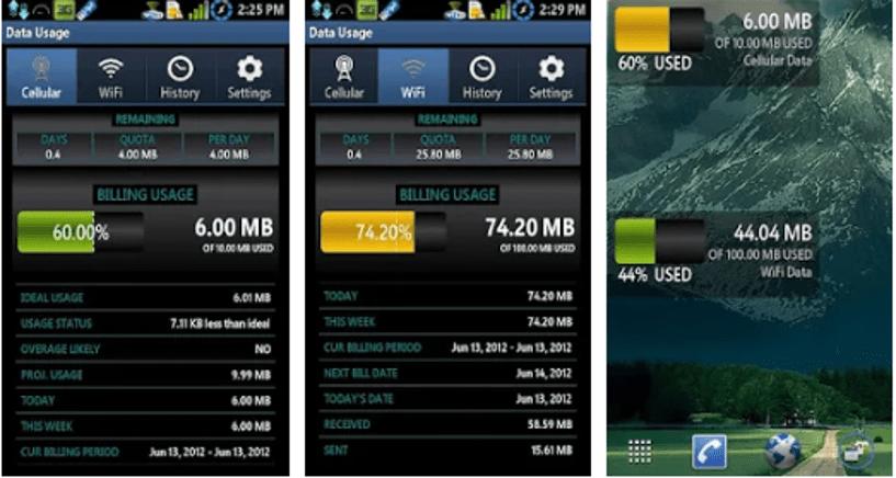 Best Data Monitoring Apps - Data Usage