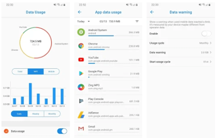 Best Data Monitoring Apps - Data Usage- Data Manager