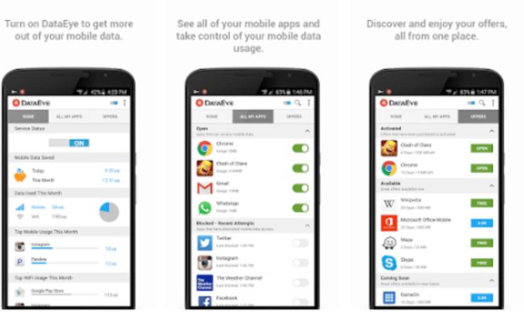 Best Data Monitoring Apps - Data Eye
