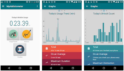 My Addictometer - Android Phone Usage Tracker