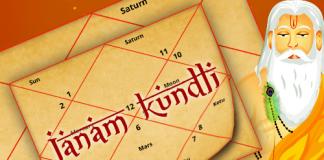 free janam kundli