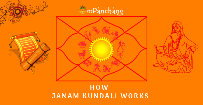 How janam Kundali WORKS? And All About Kundli Houses (1 to