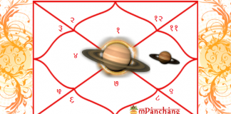 Saturn-in-the-10th-House-of-the-Kundli-Chart