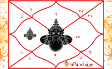 What-are-the-effects-of-Rahu-in-the-4th-House-of-Kundali1