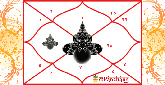 What are the effects of Rahu in the 4th House of Kundali