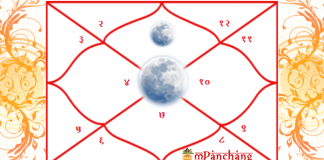 How-the-Moon-in-1st-House-of-Kundli-Affects-Our-Life2