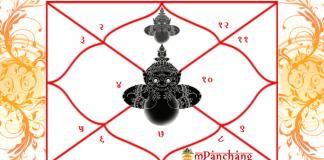 Rahu-in-1st-House-Janam-Kundli