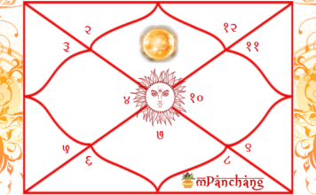 When-Sun-in-1st-House-of-Kundali