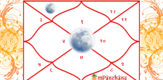 How-the-Moon-in-2nd-House-of-Kundli-Affects-Our-Life