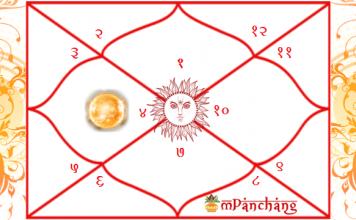 When-Sun-in-4th-House-of-Kundali