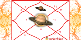 Saturn-in-the-1st-House-of-the-Kundli-Chart