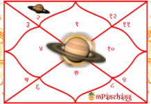 How-Saturn-in-2nd-House-of-janam-kundli-Affects-Our-Life