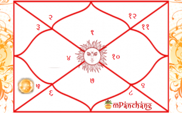 How-sun-in-5th-House-effects-Our-Life