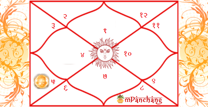 sun in 5th house of janam kundli effects and remedies for life