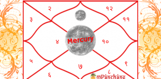 Mercury-in-the-1st-House-of-Kundli