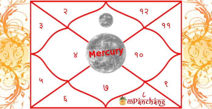 Mercury-in-the-1st-House-of-Kundli