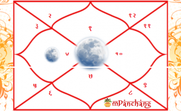 How-the-Moon-in-4th-House-of-Kundli-Affects-Our-Life