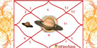 Free Janam Kundali Online | Kundli | Birth Chart | Janam Patrika