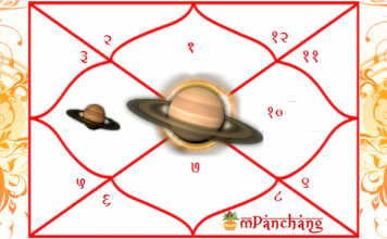 Saturn-in-the-4th-House-of-the-Janam-Kundli
