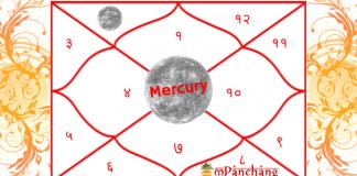 Mercury-in-2nd-House-Kundli