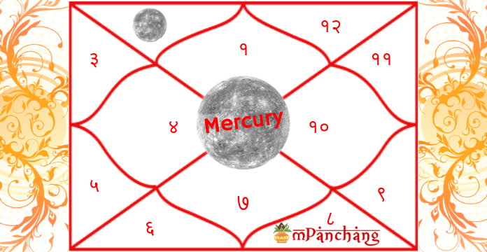 Mercury-in-2nd-House-Kundli