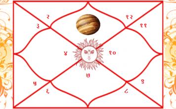 Jupiter-in-1st-house-Janam-kundli