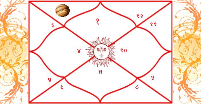 Jupiter-in-2nd-house-Janam-kundli1