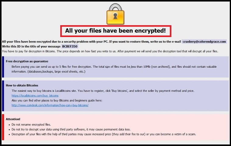 Informative Guide on  Java Ransomware | How To Remove It