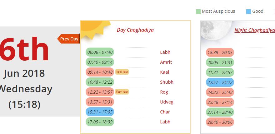 Choghadiya