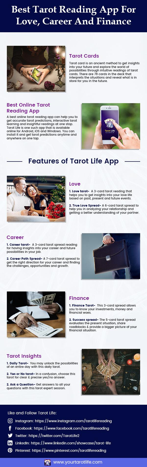 Best tarot reading app for love career and finance