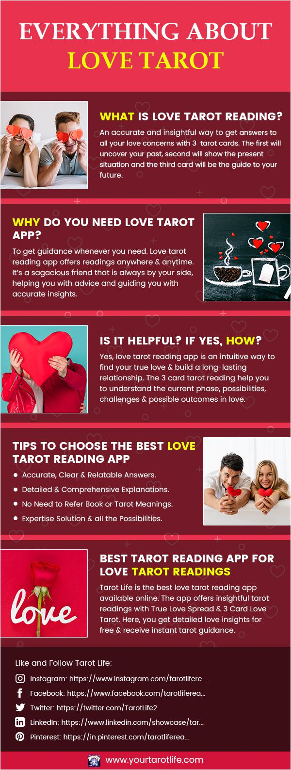 Everything-about-Love-Tarot-Reading