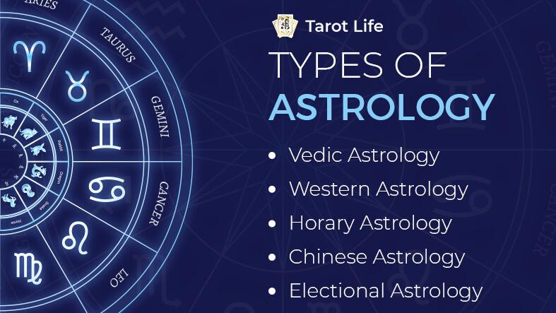 different types of vedic astrology