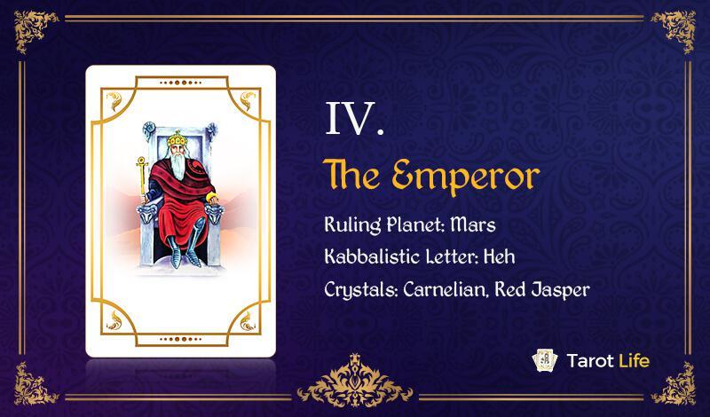 The Emperor Love Tarot Card