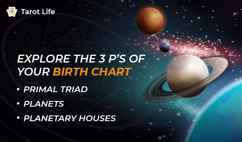 Important Parts of Astrology Birth Chart