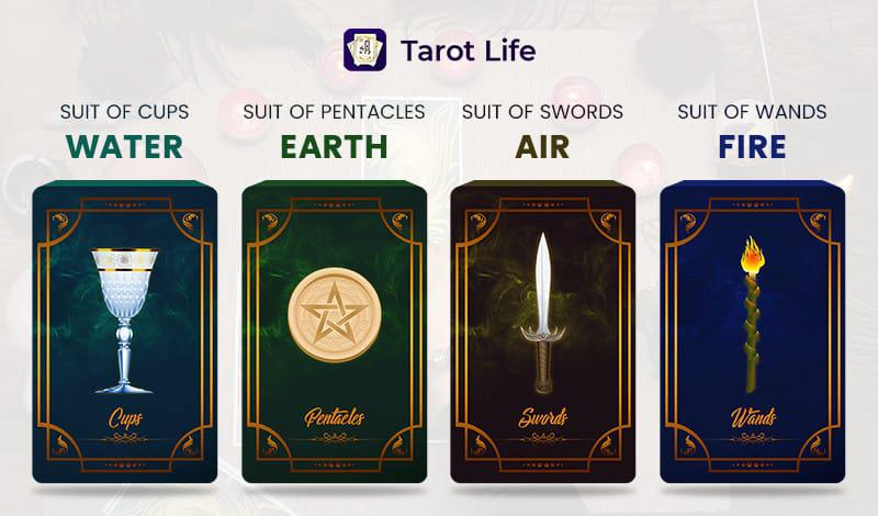 All About Minor Arcana Tarot Card and Their Meaning | Tarot