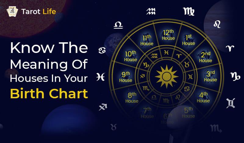 Know The Meaning Of Houses In Your Birth Chart