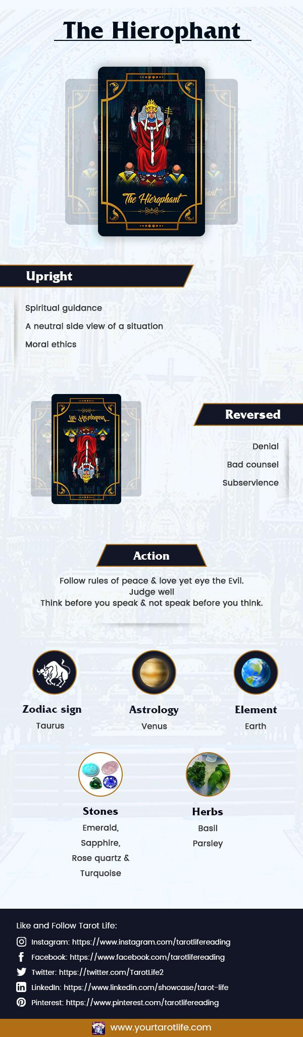 The Meaning of The Hierophant Tarot Card