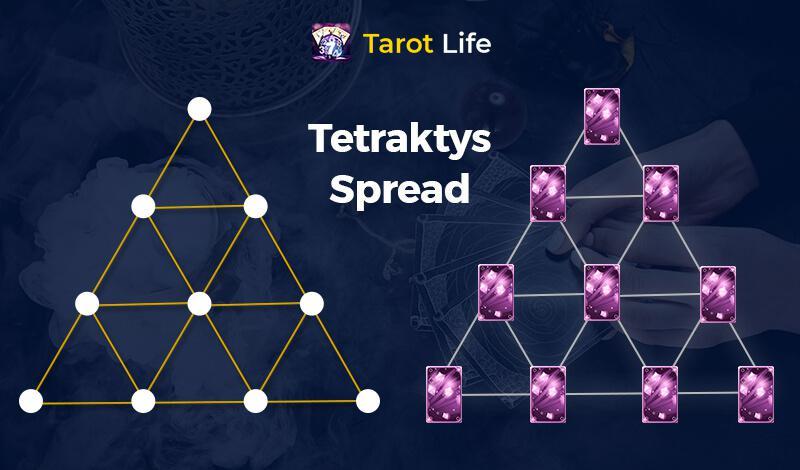 Tetraktys Tarot Card Spread